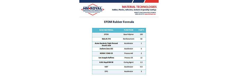 EPDM Rubber Formula