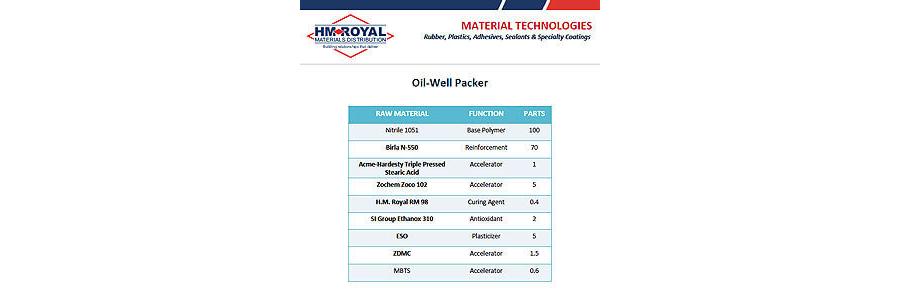 Oil-Well Packer