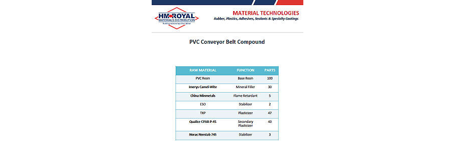 PVC Conveyor Belt Compound
