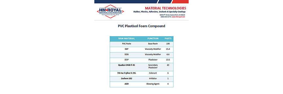 PVC Plastisol Foam Compound