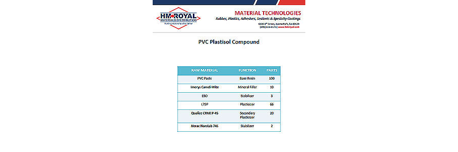 PVC Plastisol Compound