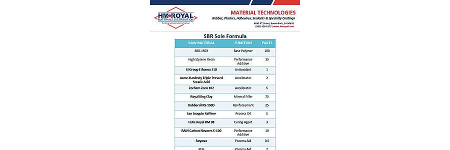 SBR Sole Formula